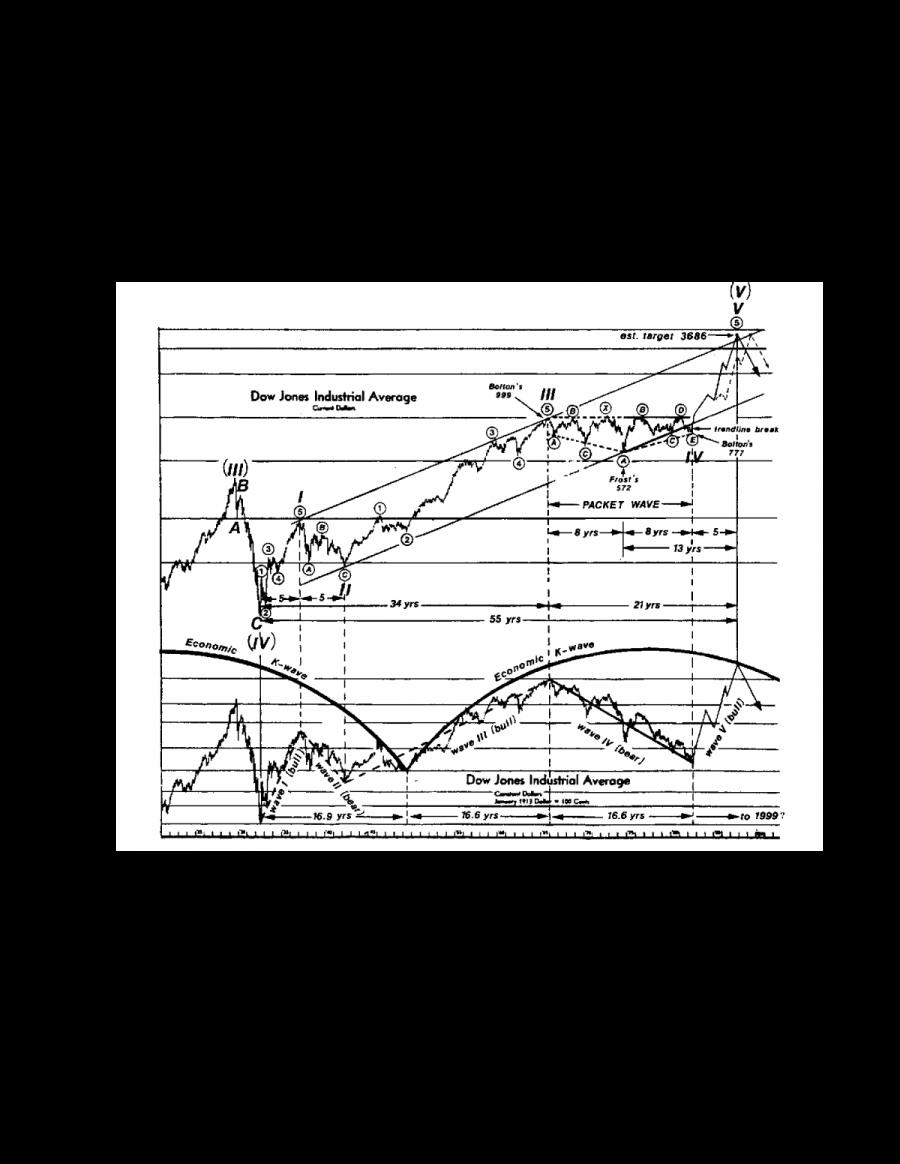 Обложка книги:  a.j. frost and robert prechter jr. - полный курс по закону волн элиотта